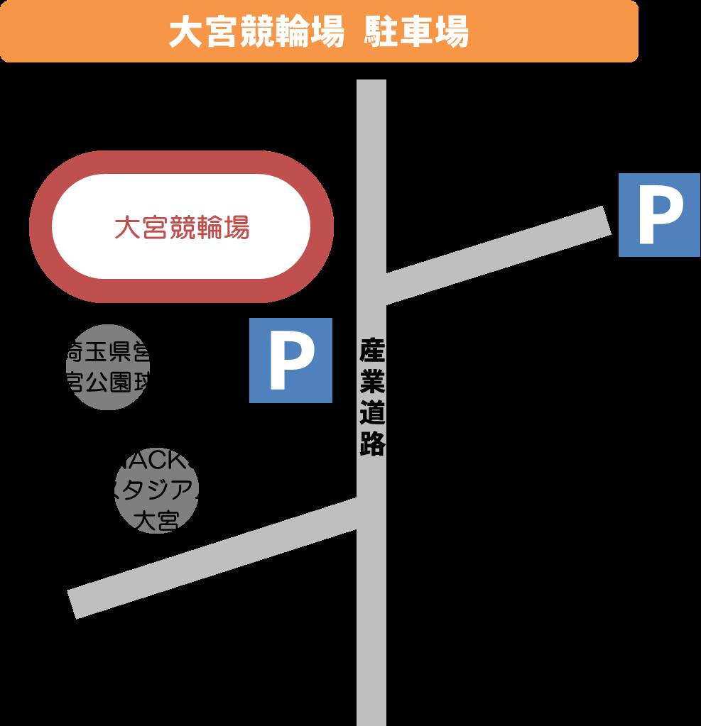 大宮競輪場の駐車場